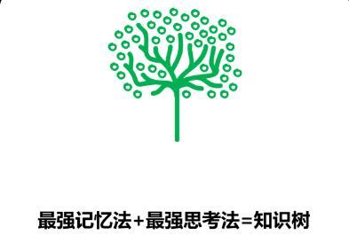 思维有了模型:知识树·成人版第5期,价值899元